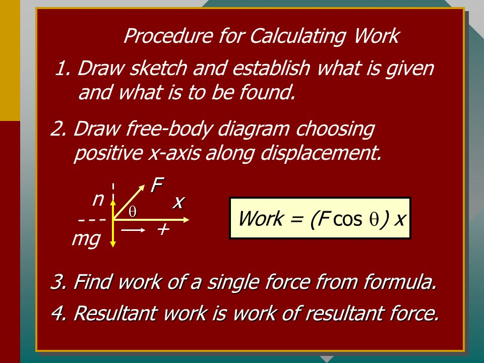 Procedure for Calculating Work