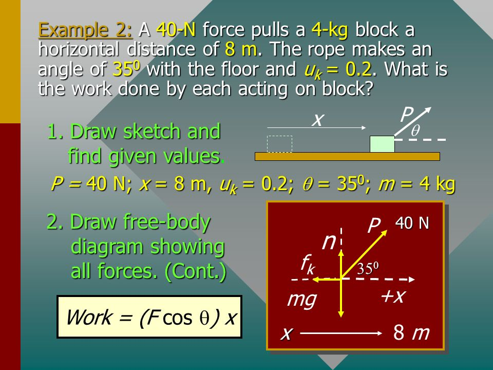 n x P 1. Draw sketch and find given values. +x x mg 8 m P fk