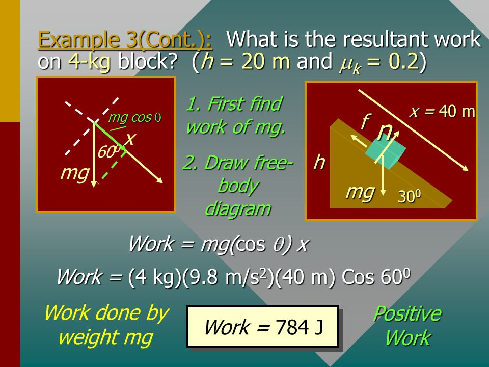 Example 3(Cont. ): What is the resultant work on 4-kg block