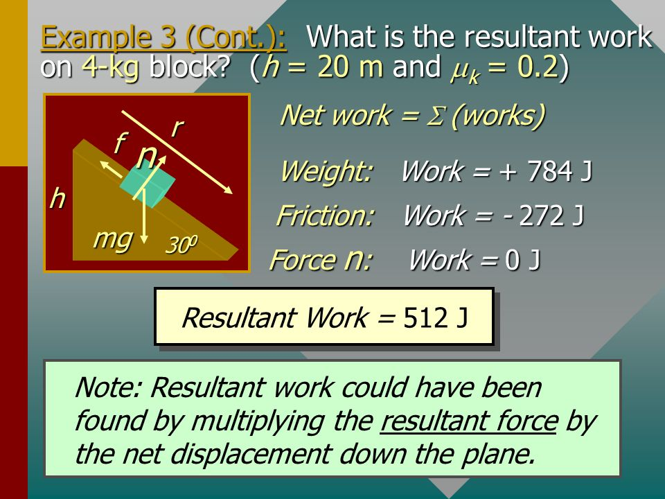 Example 3 (Cont. ): What is the resultant work on 4-kg block