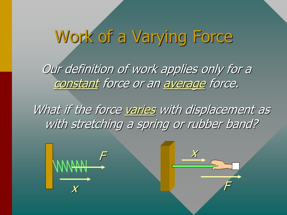 Work of a Varying Force Our definition of work applies only for a constant force or an average force.