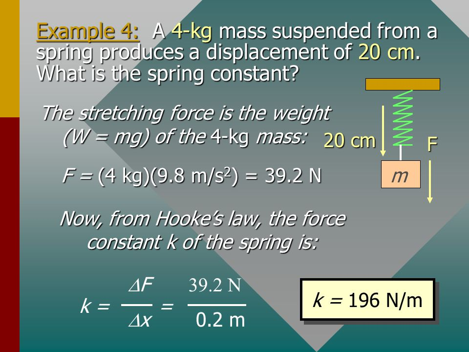 Example 4: A 4-kg mass suspended from a spring produces a displacement of 20 cm. What is the spring constant