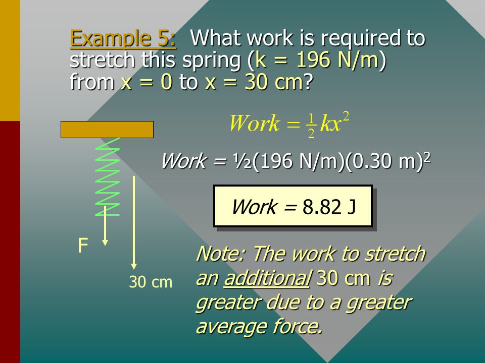 Example 5: What work is required to stretch this spring (k = 196 N/m) from x = 0 to x = 30 cm