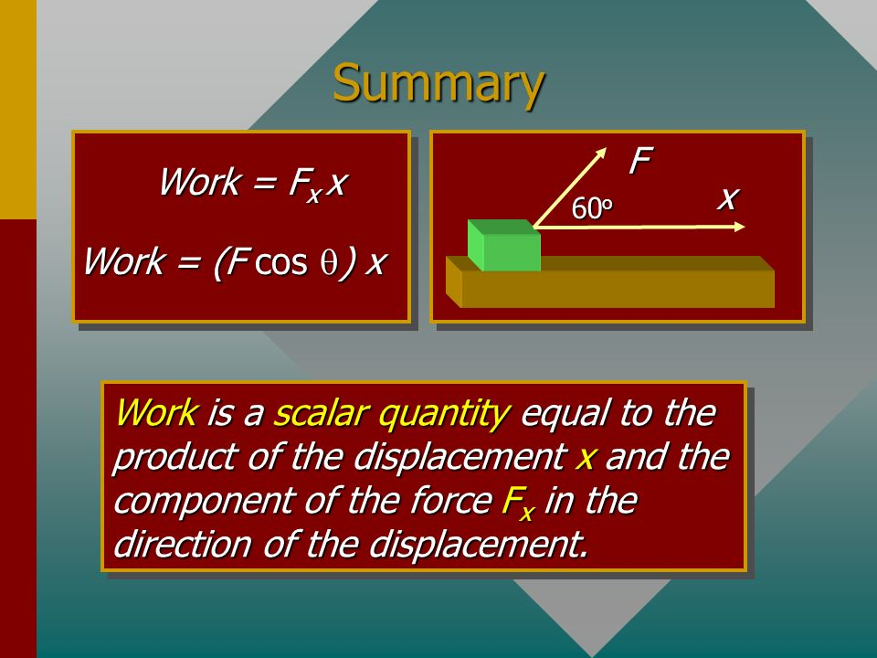 Summary F Work = Fx x x Work = (F cos ) x