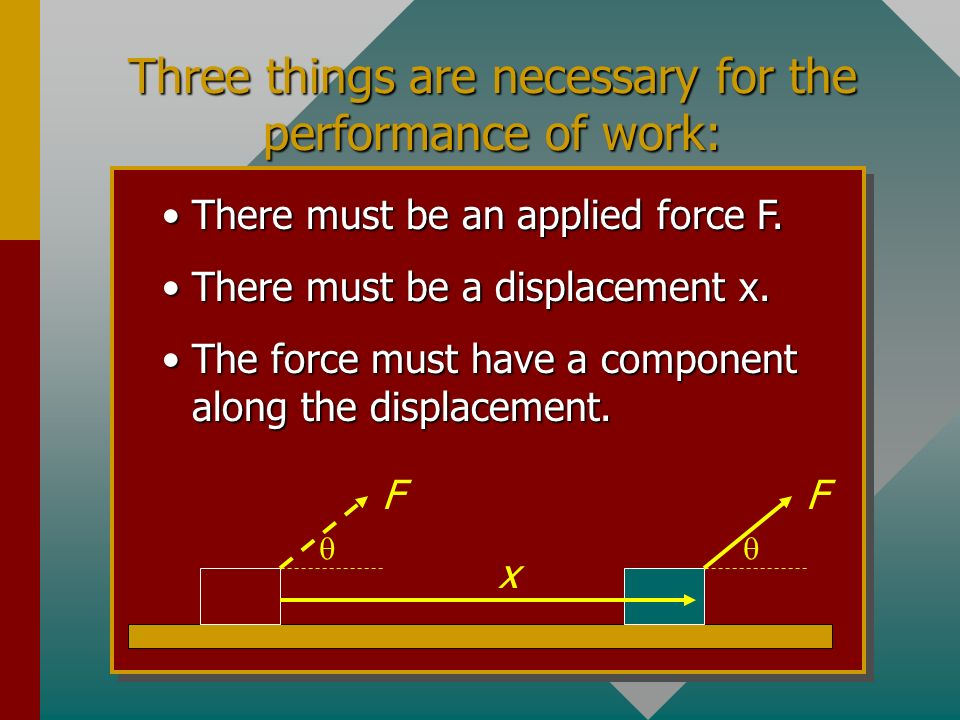 Three things are necessary for the performance of work: