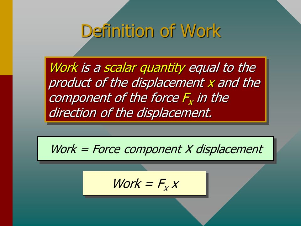 Work = Force component X displacement