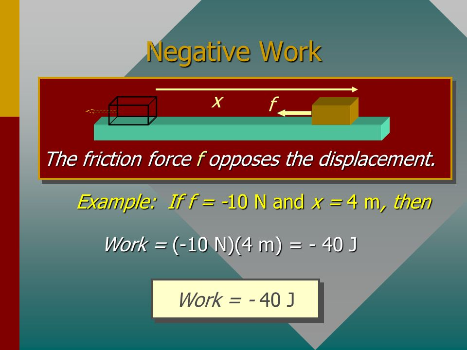 Negative Work x f The friction force f opposes the displacement.