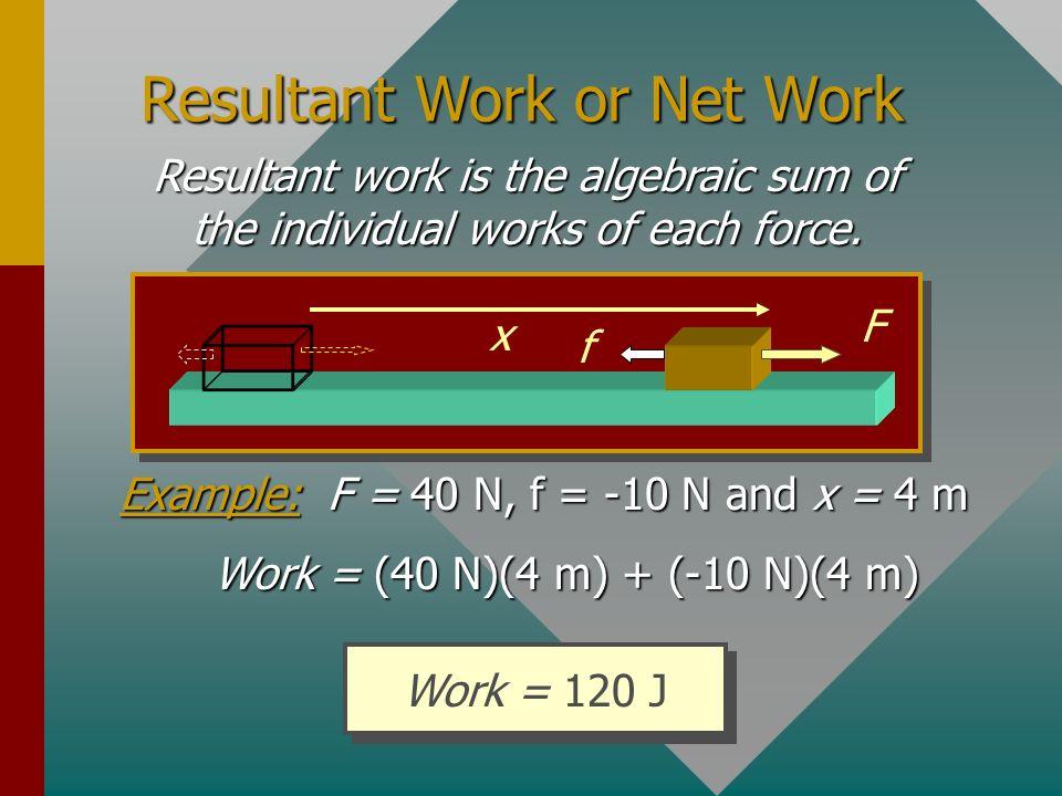 Resultant Work or Net Work