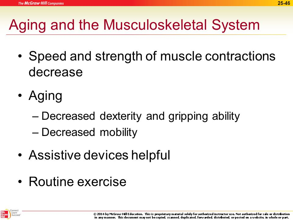 Aging and the Musculoskeletal System