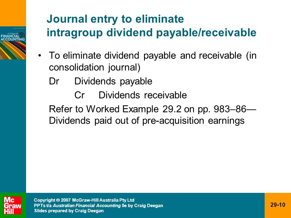 Journal entry to eliminate intragroup dividend payable/receivable