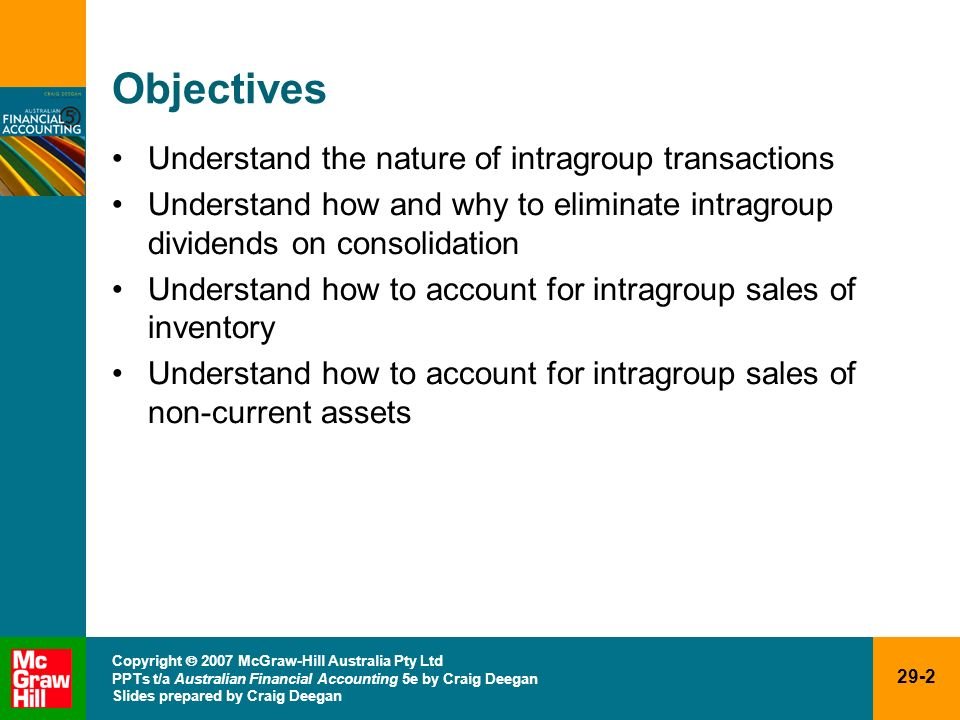 Objectives Understand the nature of intragroup transactions