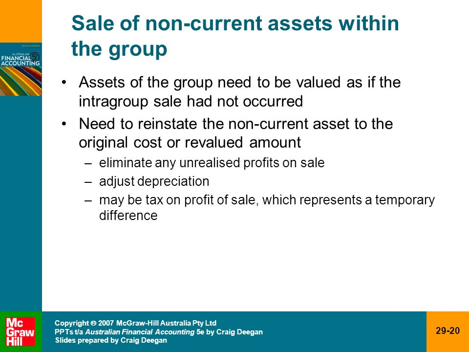Sale of non-current assets within the group