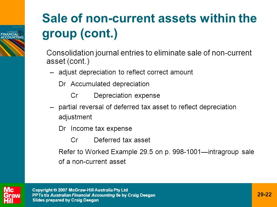 Sale of non-current assets within the group (cont.)
