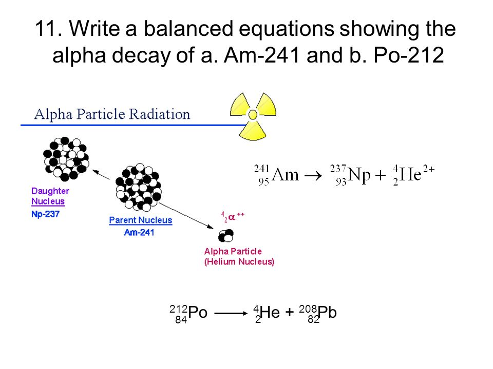 Particle/Anti-Particle Annihilation