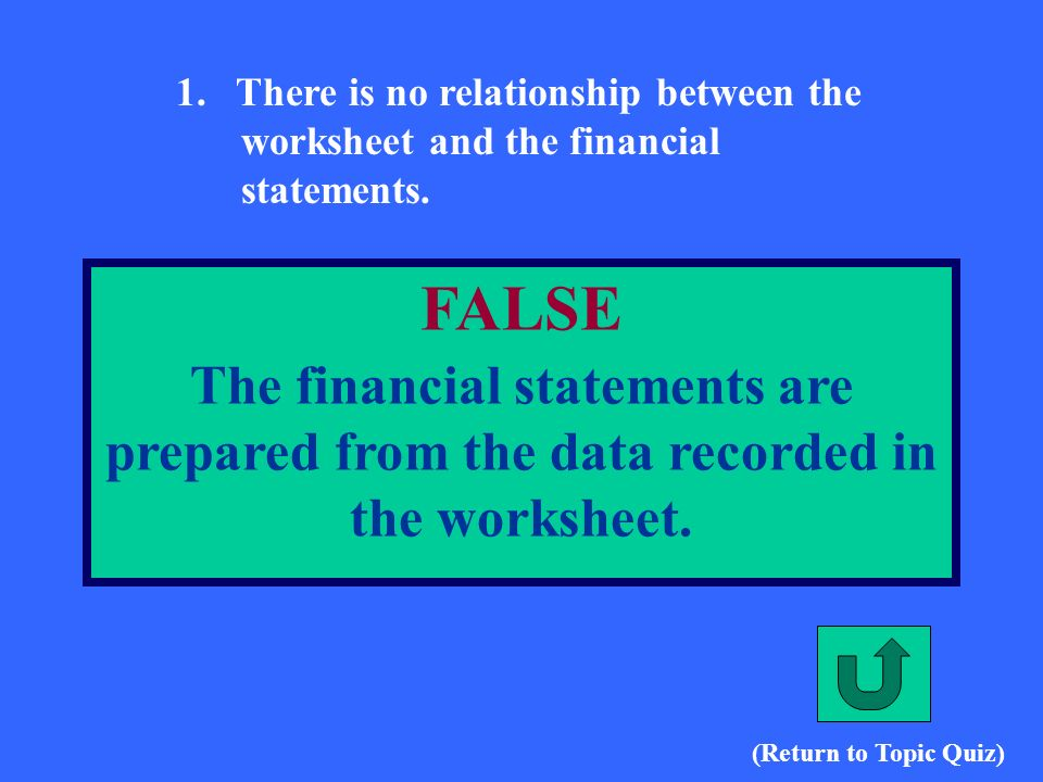1. There is no relationship between the worksheet and the financial statements.