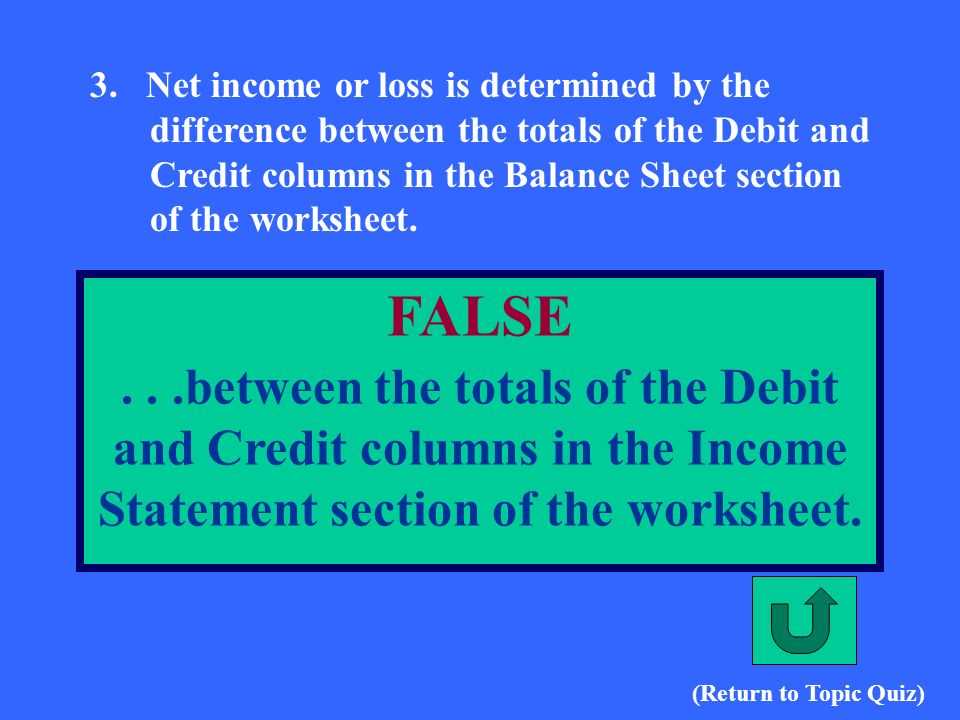 3. Net income or loss is determined by the difference between the totals of the Debit and Credit columns in the Balance Sheet section of the worksheet.