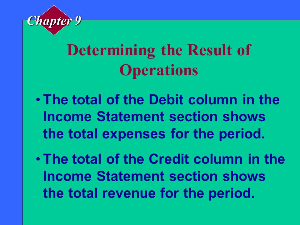 Determining the Result of Operations