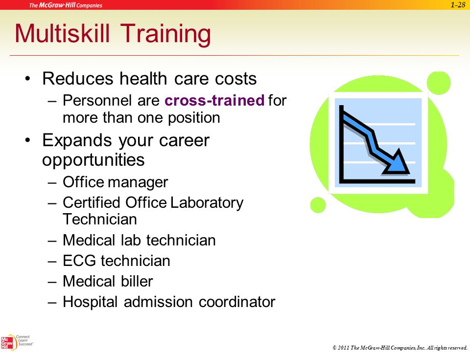 Multiskill Training Reduces health care costs