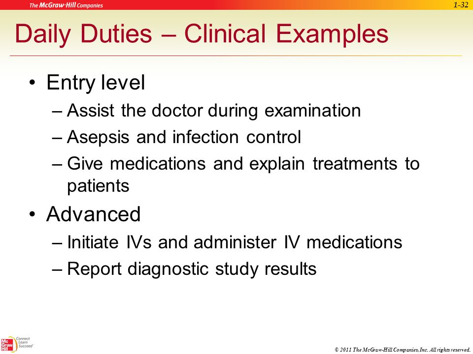 Daily Duties – Clinical Examples