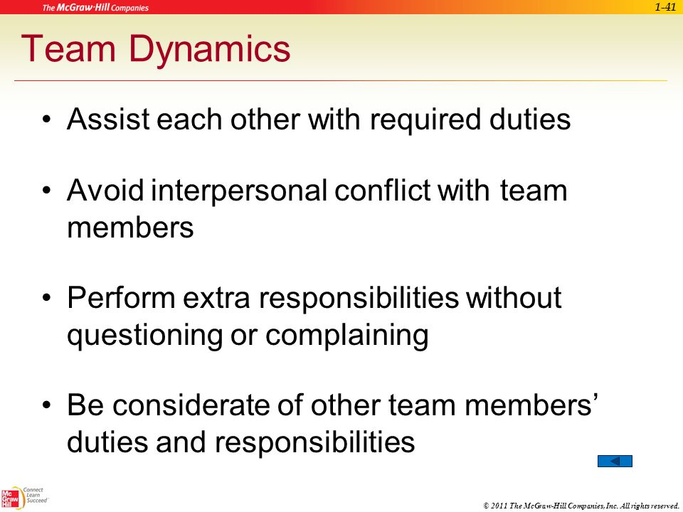 Team Dynamics Assist each other with required duties