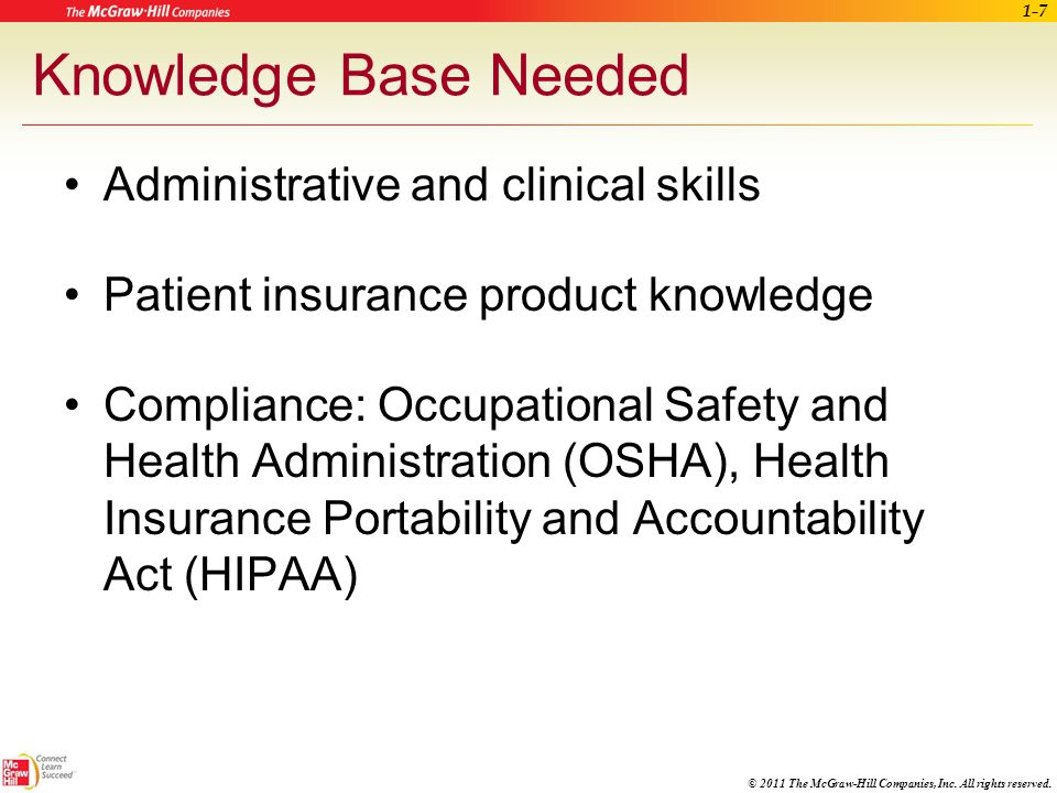 Knowledge Base Needed Administrative and clinical skills
