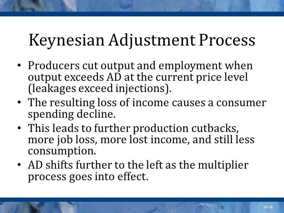 Keynesian Adjustment Process