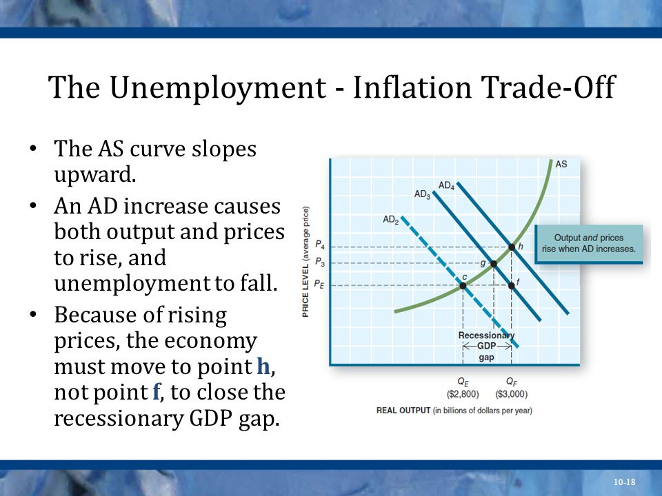 The Unemployment - Inflation Trade-Off