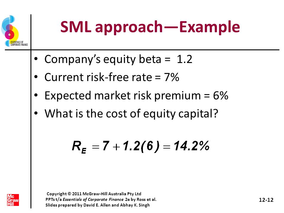 SML approach—Example Company's equity beta = 1.2