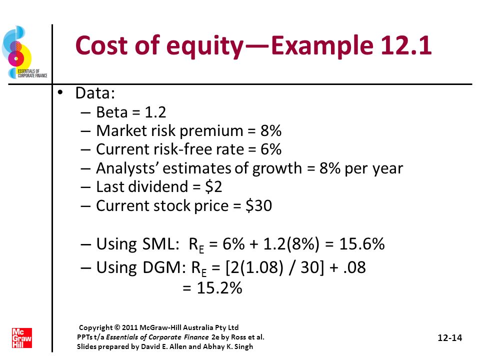 Cost of equity—Example 12.1
