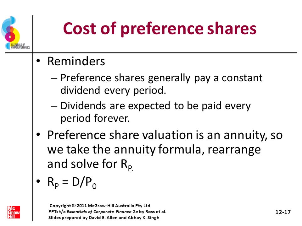 Cost of preference shares