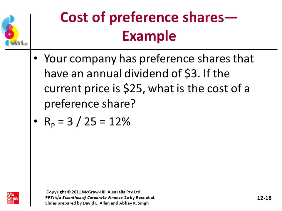 Cost of preference shares— Example