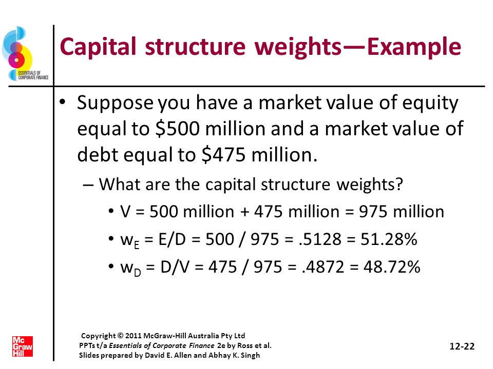Capital structure weights—Example