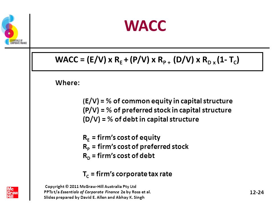 WACC = (E/V) x RE + (P/V) x RP + (D/V) x RD x (1- TC)