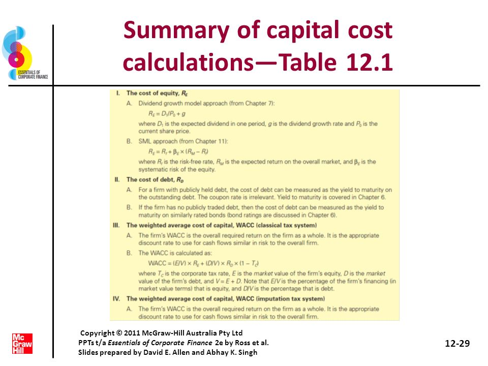 Summary of capital cost calculations—Table 12.1
