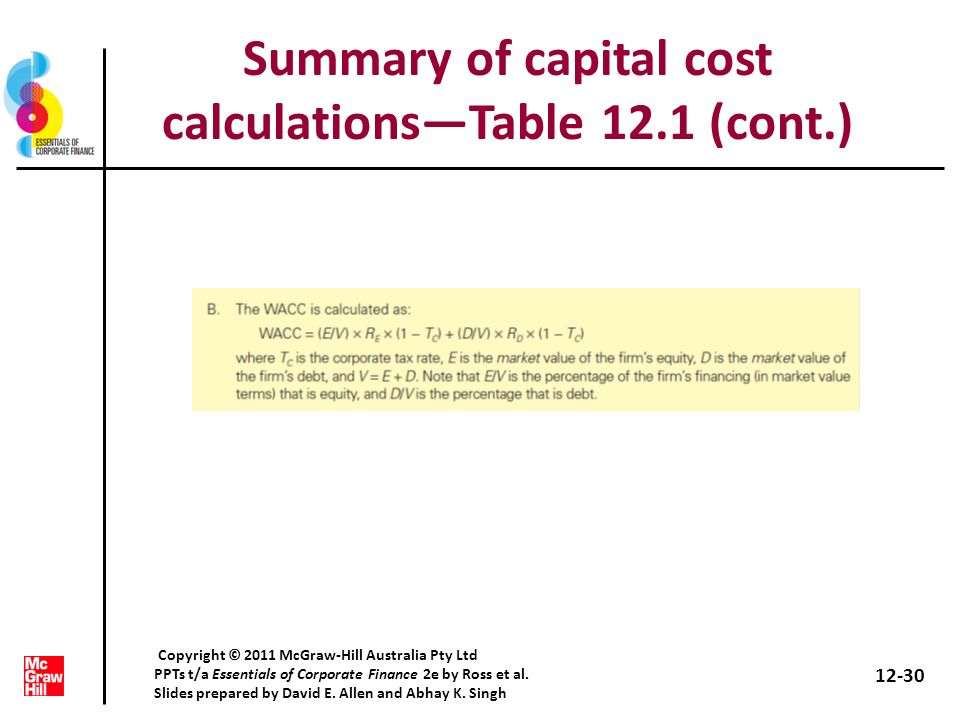 Summary of capital cost calculations—Table 12.1 (cont.)