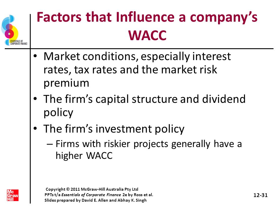 Factors that Influence a company's WACC