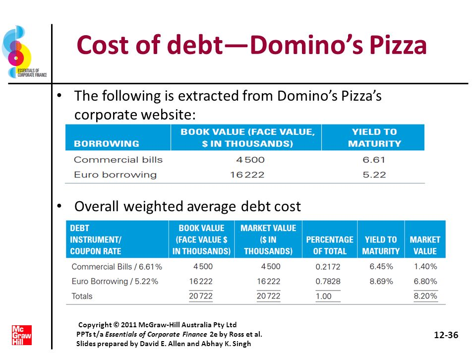 Cost of debt—Domino's Pizza