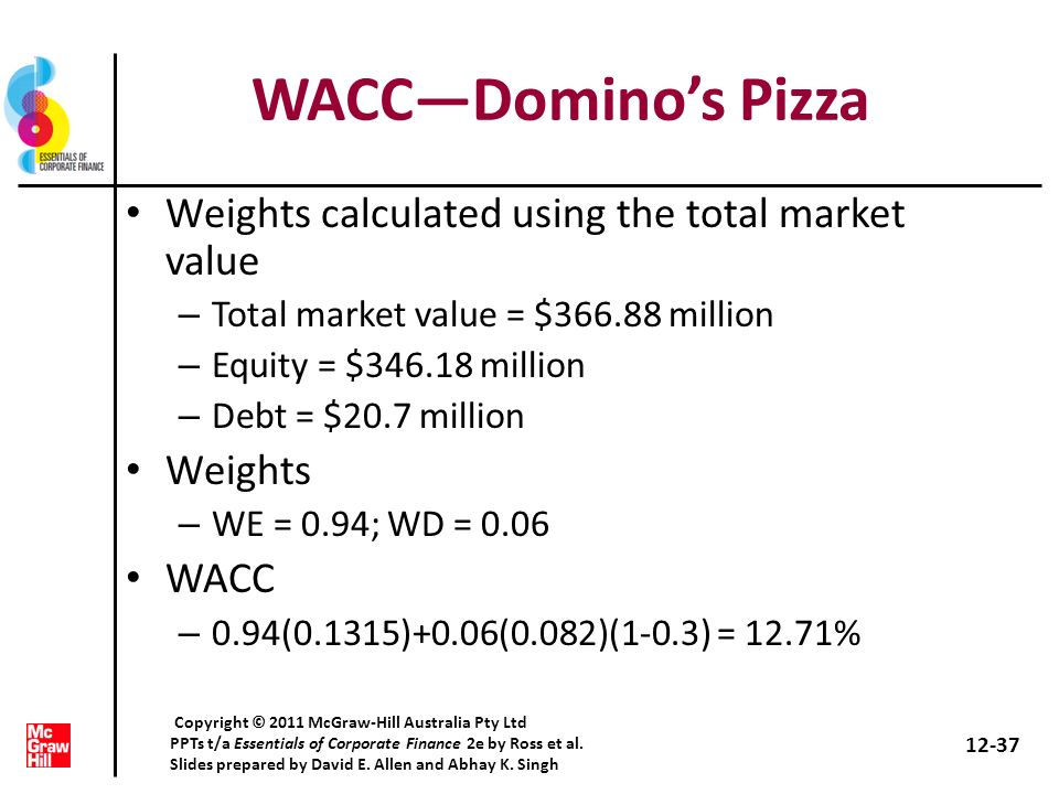 WACC—Domino's Pizza Weights calculated using the total market value