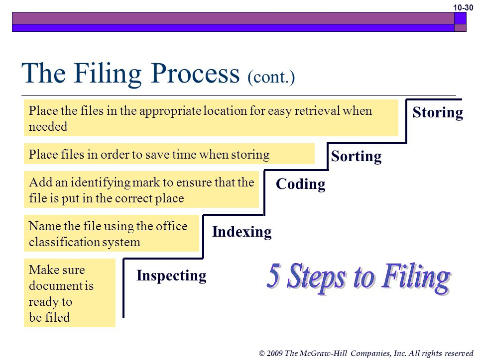 The Filing Process (cont.)