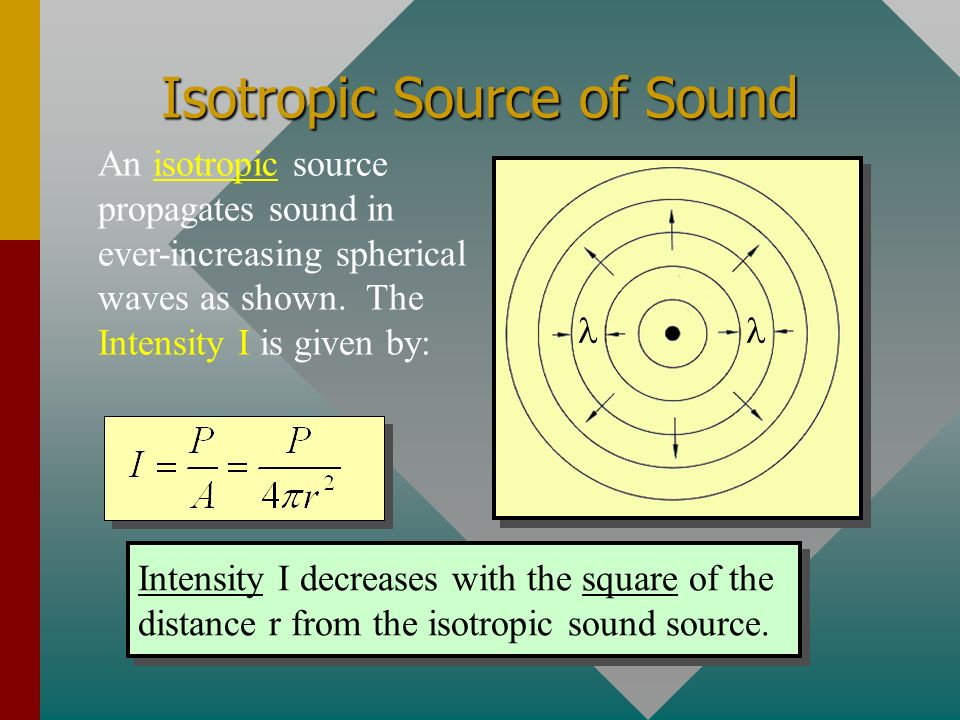 Isotropic Source of Sound