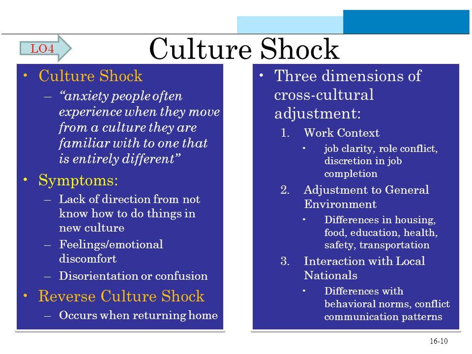 Culture Shock Culture Shock Symptoms: Reverse Culture Shock