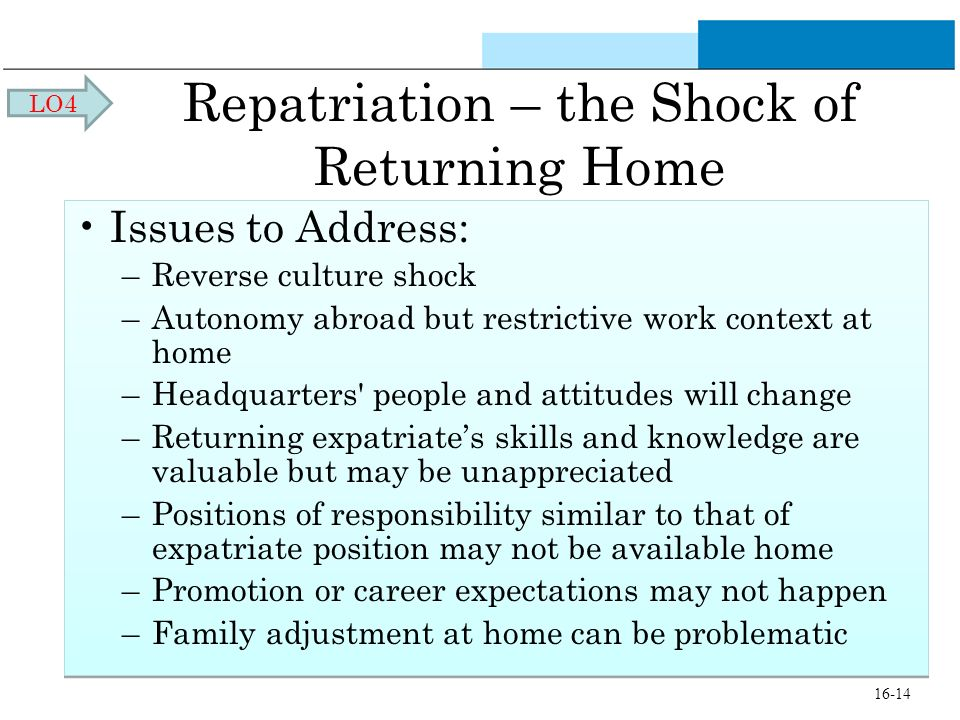 Repatriation – the Shock of Returning Home