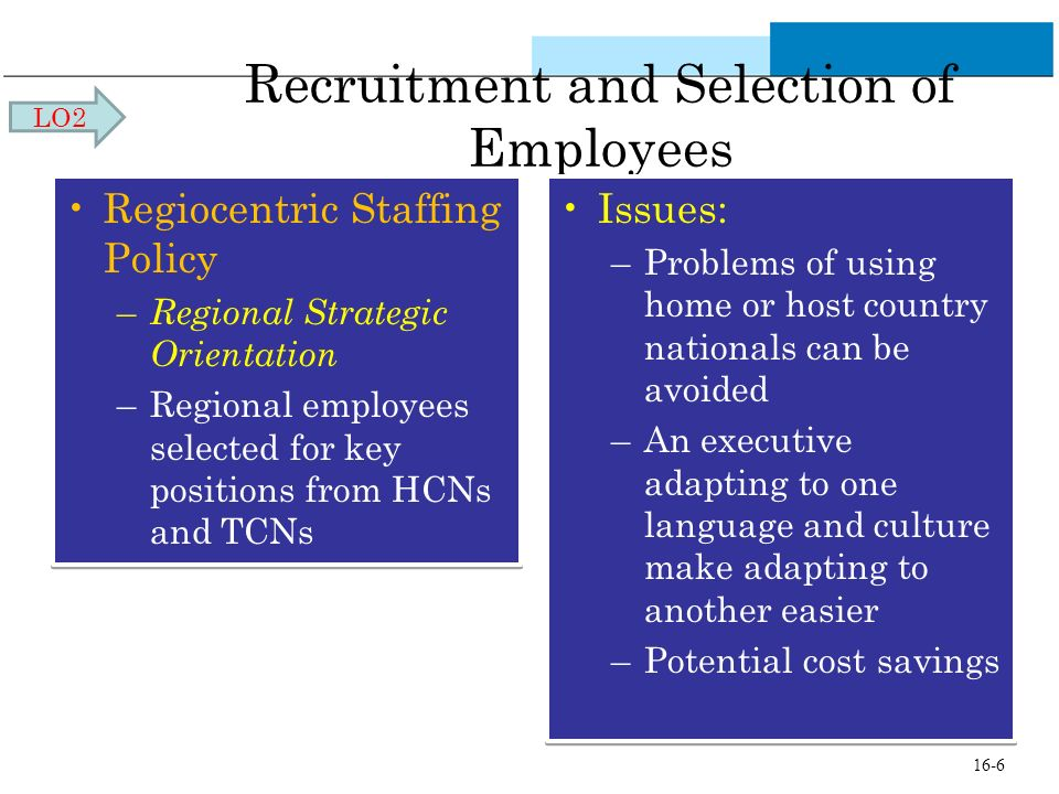 Recruitment and Selection of Employees
