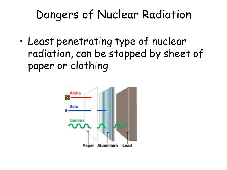 least penetrating radiation