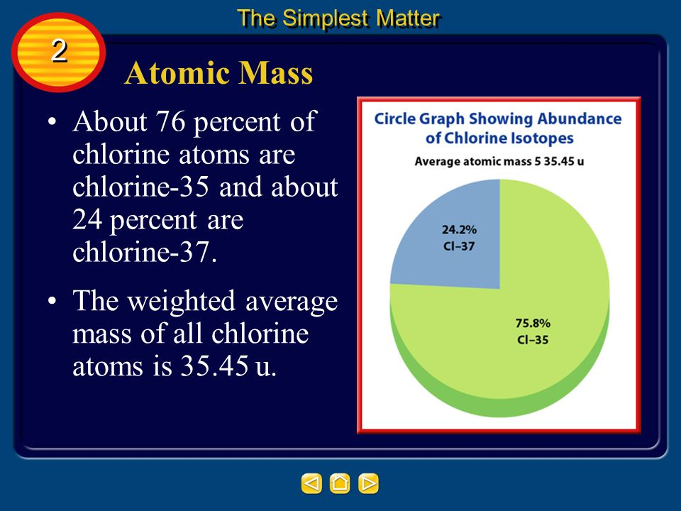 Periodic table periodic table chlorine atomic mass periodic chapter atoms elements and the periodic table ppt video periodic table periodic table chlorine atomic mass urtaz Image collections