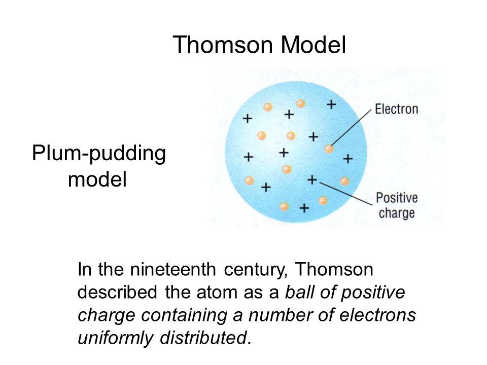 Thomson Model Plum-pudding model