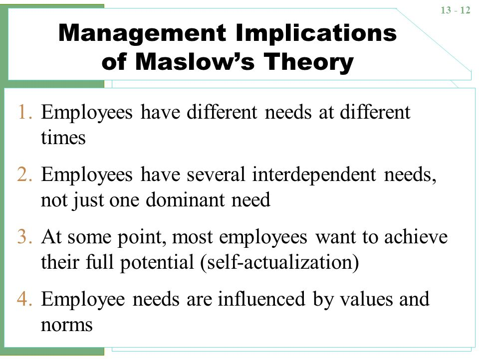 Management Implications of Maslow's Theory