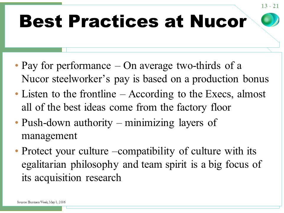 Best Practices at Nucor