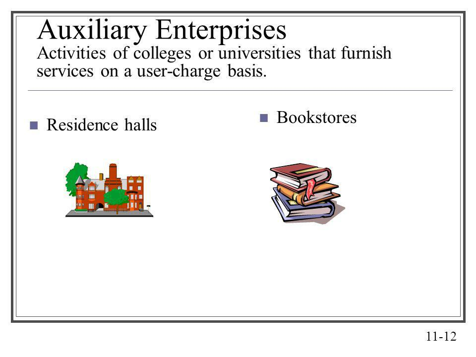 Auxiliary Enterprises Activities of colleges or universities that furnish services on a user-charge basis.