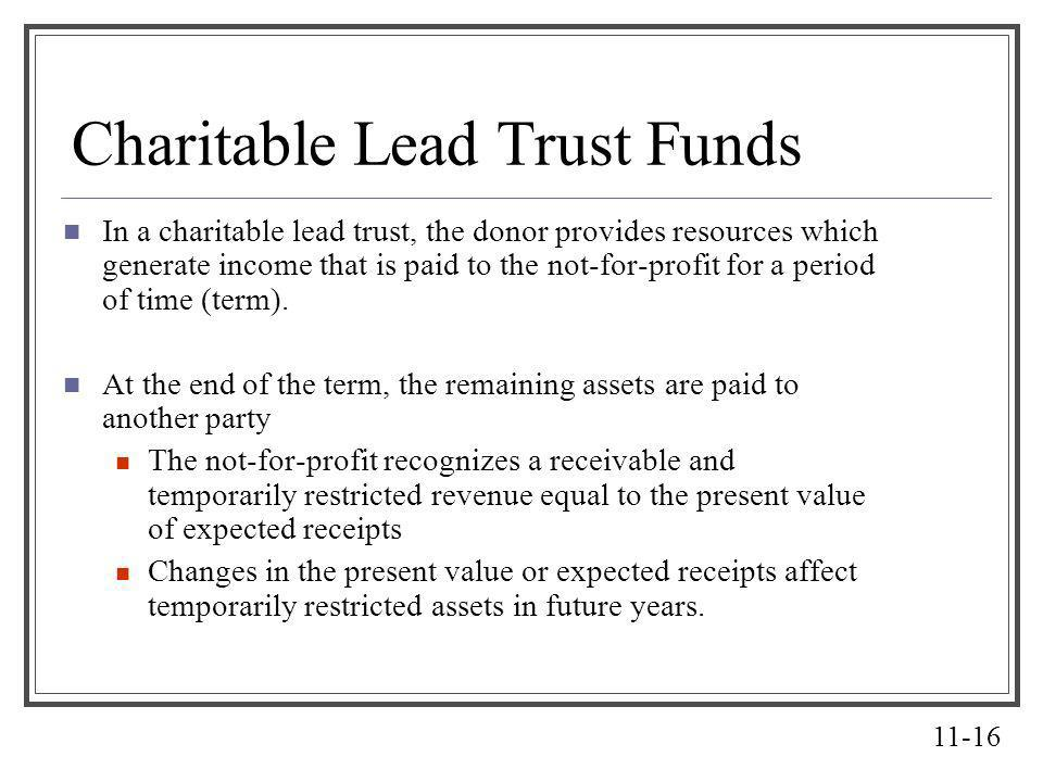 Charitable Lead Trust Funds